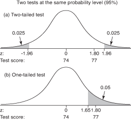 inferences concerning two means Inferences based on two samples: confidence intervals & tests of hypotheses  © 2011 pearson  comparing two population means: independent sampling.